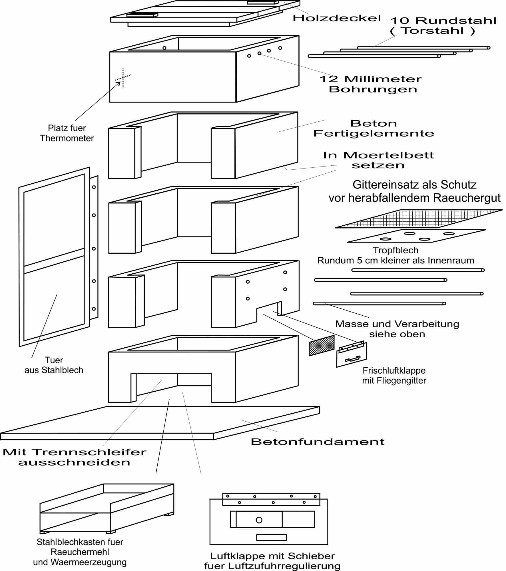 raeuchereinrichtung mit einfachen betonelementen aus dem baumarkt fuer kleines geld schnell. Black Bedroom Furniture Sets. Home Design Ideas