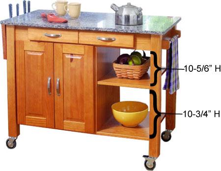 Hiiilfäääää!!! Schöne kleine Wohnung, nette Küche, aaaaber ...   {Küchenwagen schmal 62}