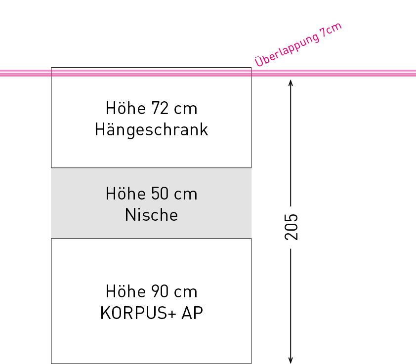 Höhe Hängeschränke Küche : K?che H?ngeschrank H?he Trafficdacoit