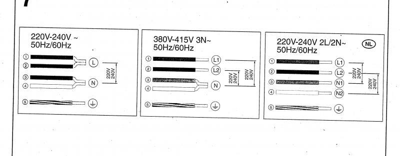 neff induktion fotoalbum technik bei chefkoch de. Black Bedroom Furniture Sets. Home Design Ideas