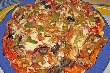 Pfannen - Pizza 29