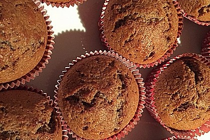 Ü - Muffins