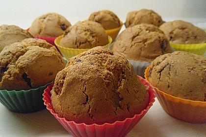 Schoko - Muffins 2
