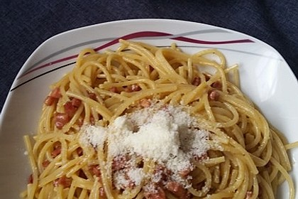 Spaghetti Carbonara 43