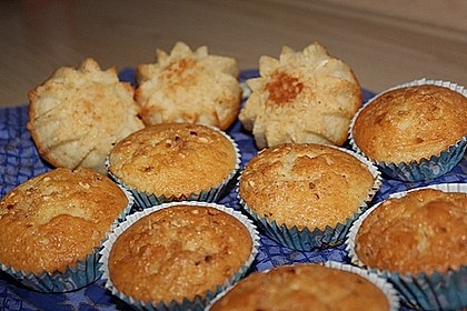 Muffins 88