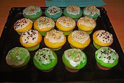 Muffins 121