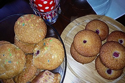 Muffins 123