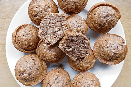 Muffins 105