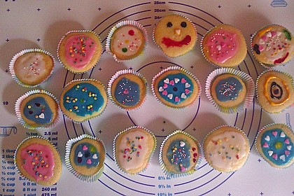 Muffins 103