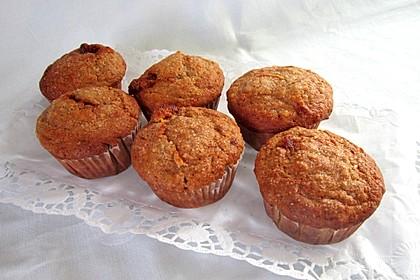 Muffins 74