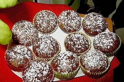 Muffins 12