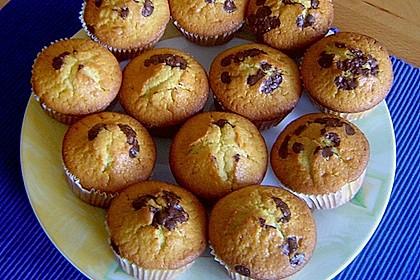 Muffinteig 7