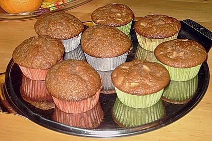 Muffinteig 10