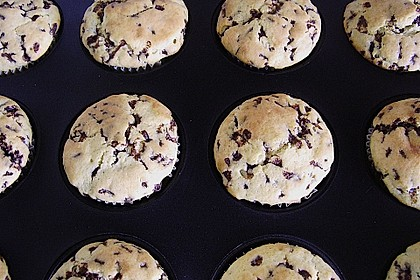 Muffins 68