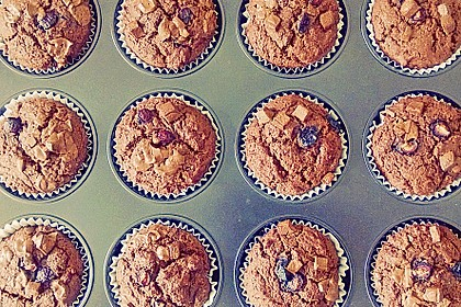 Muffins mit Überraschung 12