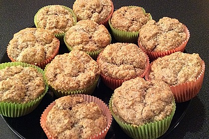 Low Carb Muffins 2
