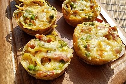 Spaghetti Carbonara-Muffins 47