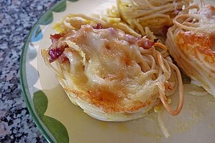 Spaghetti carbonara-Muffins 46