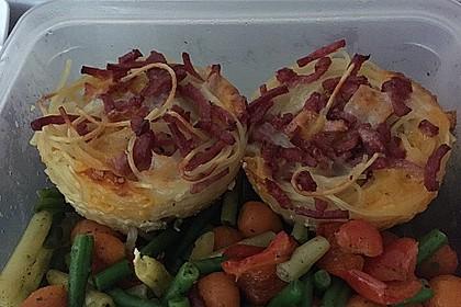 Spaghetti carbonara-Muffins 34