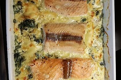 Süß-scharfer Lachs auf Spinat mit Sahnesauce und Honigkruste 30