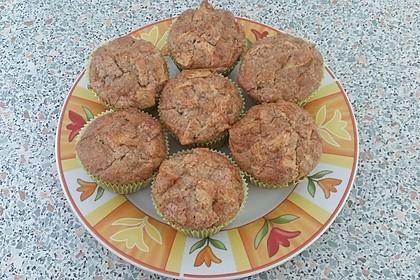 Apfelmuffins Low carb 8