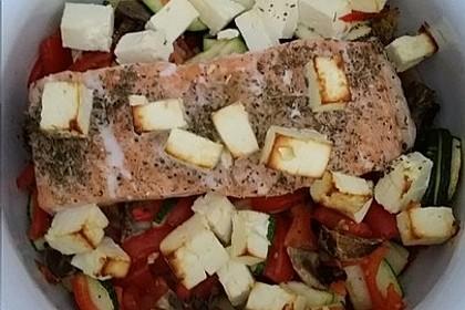 Low Carb Lachs mit Ofengemüse 96