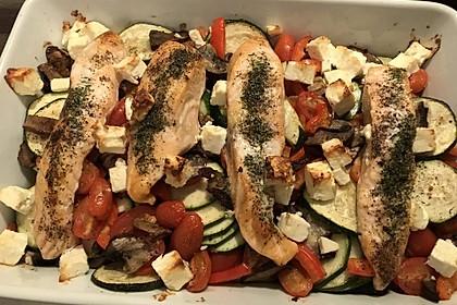 Low Carb Lachs mit Ofengemüse 93