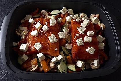 Low Carb Lachs mit Ofengemüse 25