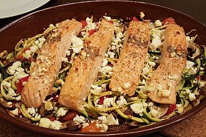 Low Carb Lachs mit Ofengemüse 37
