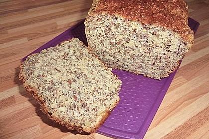 Logi-Brot