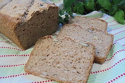 Glutenfreies Brot mit Joghurt