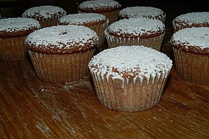 Muffins Grundrezept 1