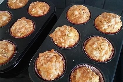 Herzhafte Schinken-Käse-Muffins 20