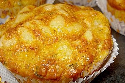 Herzhafte Schinken-Käse-Muffins 36