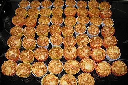 Herzhafte Schinken-Käse-Muffins 28