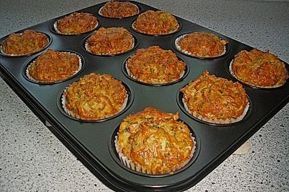 Herzhafte Schinken-Käse-Muffins 13