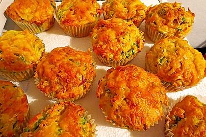 Herzhafte Schinken-Käse-Muffins 25
