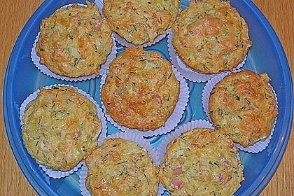 Herzhafte Schinken-Käse-Muffins 10
