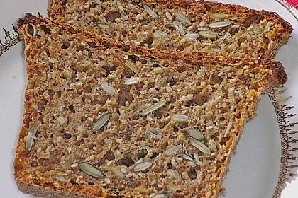Vollkorn - Blitz - Brot 2