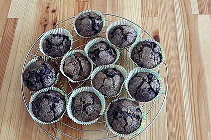 The best blueberry Muffins 19