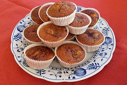 The best blueberry Muffins 24