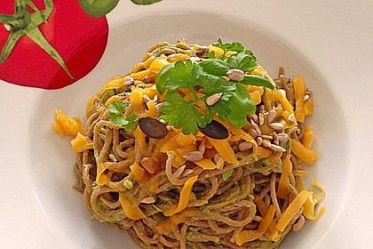 Avocado - Pesto 19