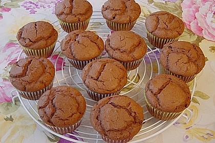 Schokoladen Muffins 21