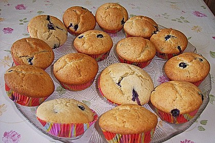 White Chocolate Blueberry Muffins 12