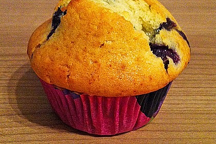 White Chocolate Blueberry Muffins 24