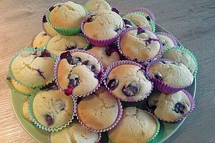White Chocolate Blueberry Muffins 45