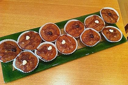 Muffins 7