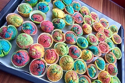 Grundrezept für Kuchen und Muffins 87