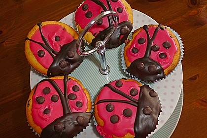 Grundrezept für Kuchen und Muffins 27