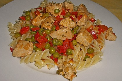 Puten - Gulasch mit Paprika und Rahm 1